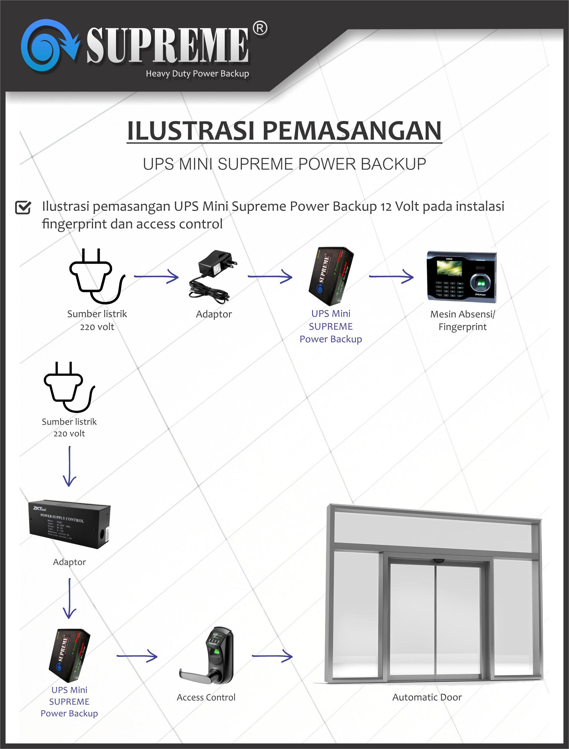 Smart UPS Mini Portable 5V untuk CCTV, IPcam, Fingerprint